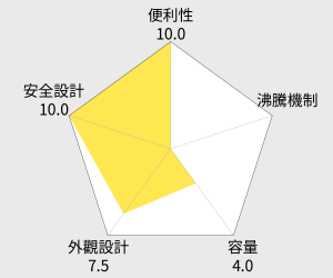Tiger虎牌 1.0L電器快煮壺 (PFY-A10R) 雷達圖