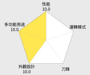 鍋寶健康蔬果研磨機 (MA-6208) 雷達圖