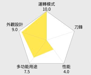 Coway 慢磨原汁機(CJP-01) 雷達圖