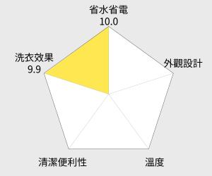 SAMSUNG三星 12KG變頻滾筒洗脫洗衣機(WF1124XBC) 雷達圖
