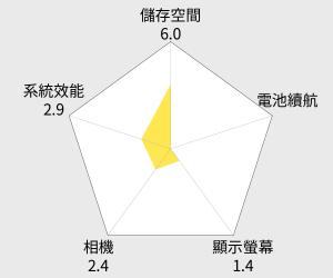 ASUS華碩 MeMo Pad 8 8吋四核心平板電腦 ME181CX (8GB/WIFI) 雷達圖