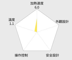 SAKURA 櫻花牌 數位恆溫瞬熱式電熱水器 - 3-6L (SH-125) 雷達圖