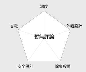 MITSUBISHI 三菱237公升負離子抗菌冰箱(MR-FT24E) 雷達圖